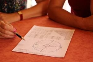 Jóslás vagy tanácsadás Artemisz Önismereti Műhely és Asztrológia Iskola Debrecen